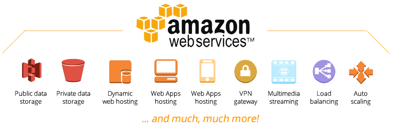 Achieving Technical Excellence with Amazon Web Services