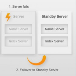 failover-failure